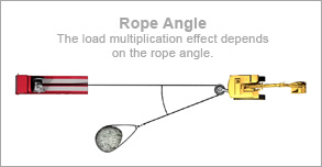 Rope Angle