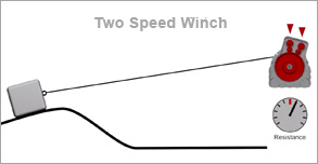 Two Speed Winch